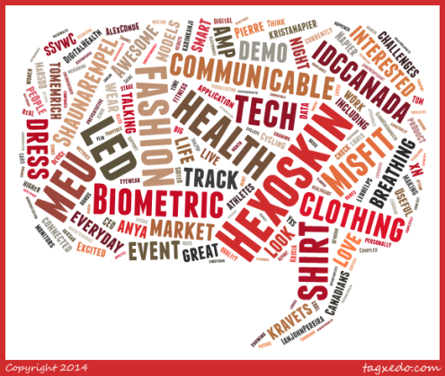 WWTO June 23 2014 WordCloud